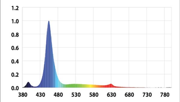 Spectra-Reef-Spectrum-600x341.png
